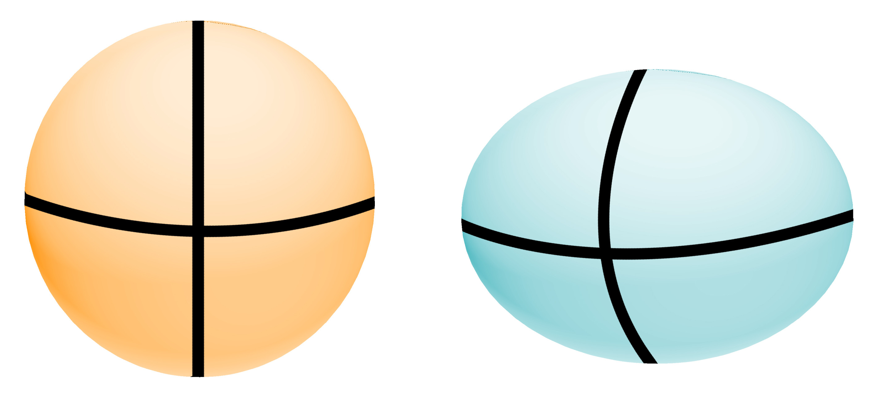 The orange shape has no astigmatism, and the blue shape does have astigmatism. A toric lens corrects this astigmatism because it has 2 different powers to correct the 2 different curvatures.